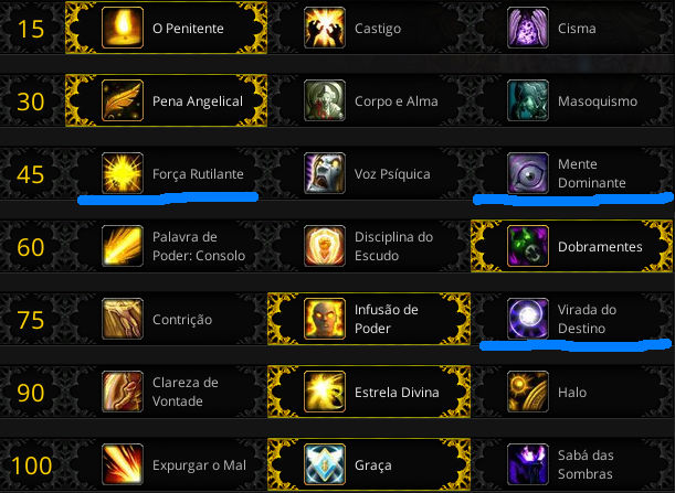 disc priest talents 7.0.3 dungeons