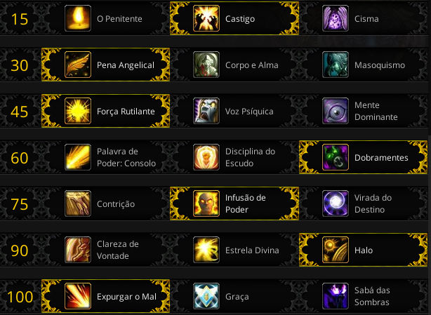 disc priest talents 7.0.3 raids