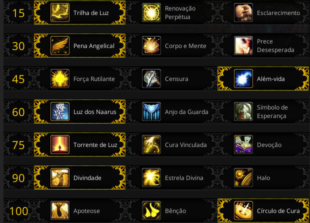 holy priest talents 7.0.3 dungeons