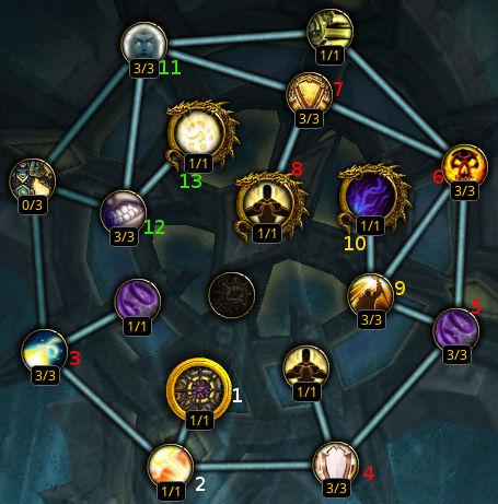 Sugestão de ordem de talentos do artefato Ira da Luz.