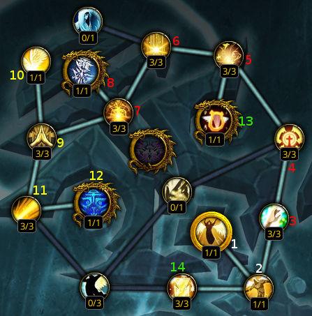 Sugestão de talentos de Tuure, a Luz dos Naarus para raid.