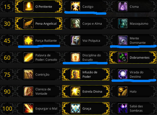 disc-priest-talents-7-1-dungeons